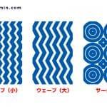 ブルーブラッドの幾何学マットレス「ブラフマン」を分析!